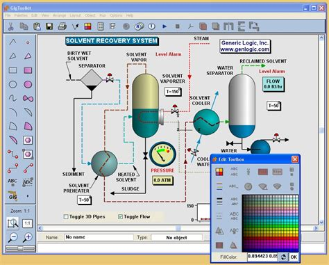 Real-Time Graphics for HMI, SCADA, C/C++, Java, C#/
